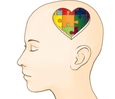 EQ эмоциональный интеллект